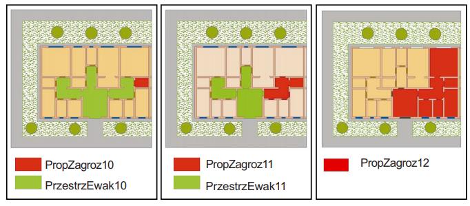 Analiza dróg ewakuacyjnych Etap I, Etap II i Etap III (Źródło: http://rg.ptip.org.pl)